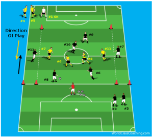 Atk 2 Width Phase Play 1