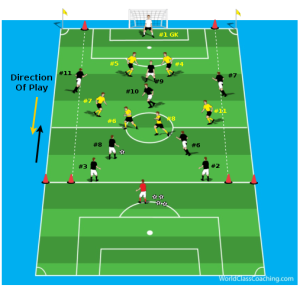 Atk 2 Width Phase Play 2